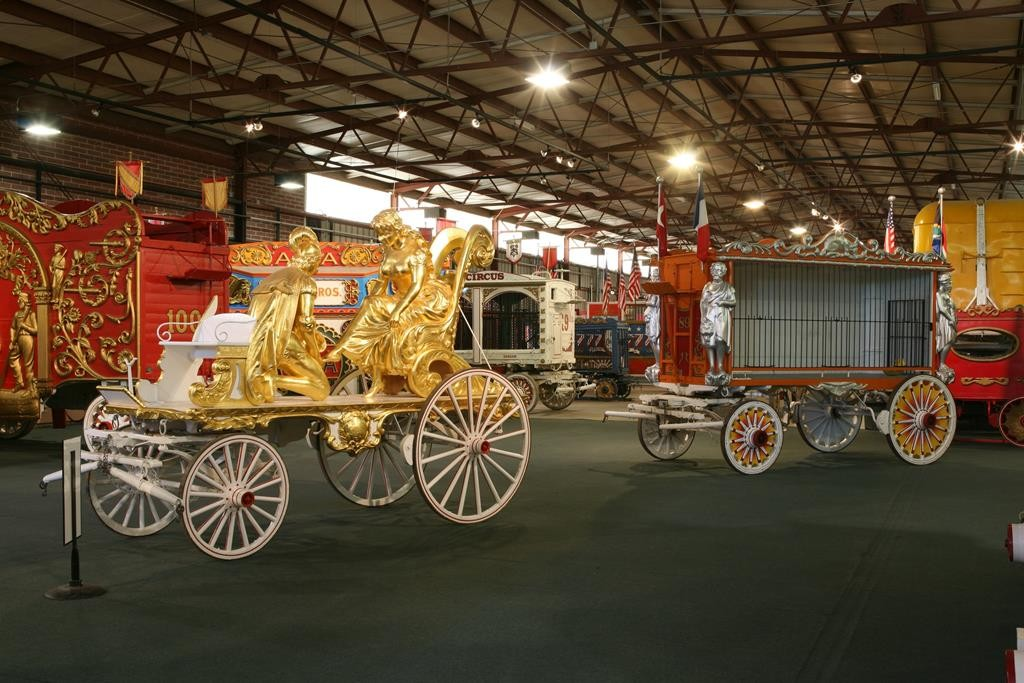 Circus World Museum, Wisconsin Historical Society